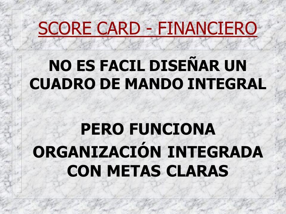 SCORE CARD - FINANCIERO NO ES FACIL DISEÑAR UN CUADRO DE MANDO INTEGRAL PERO FUNCIONA ORGANIZACIÓN INTEGRADA CON METAS CLARAS