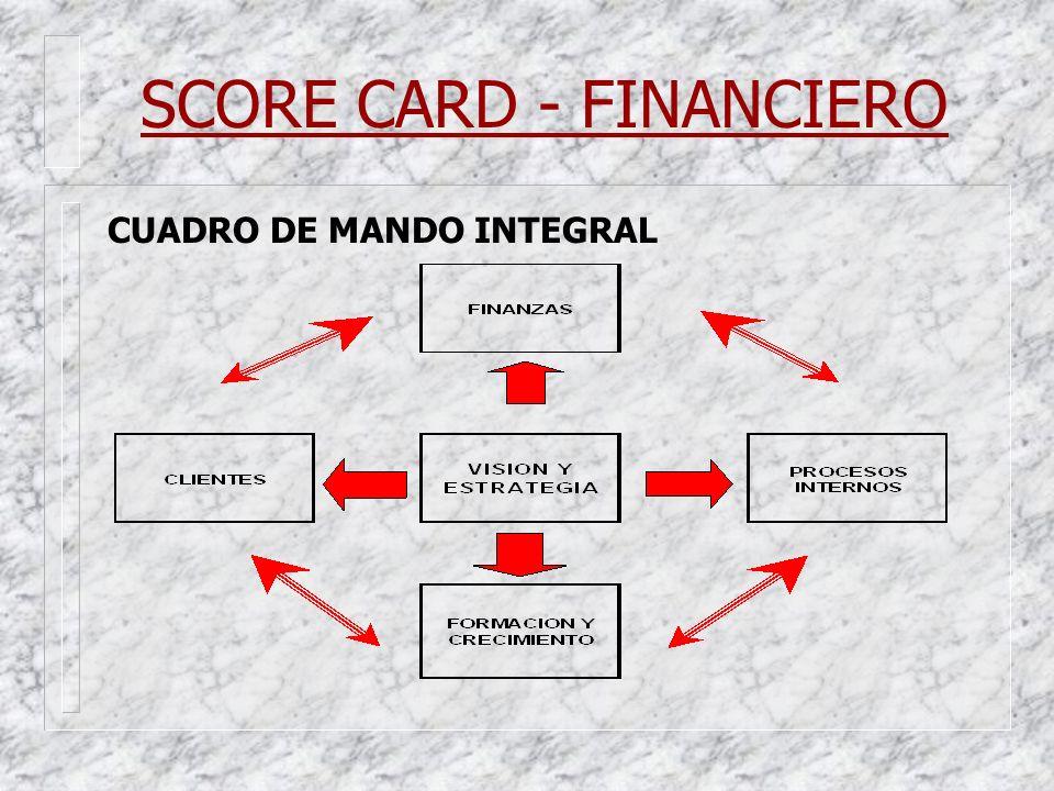 SCORE CARD - FINANCIERO CUADRO DE MANDO INTEGRAL