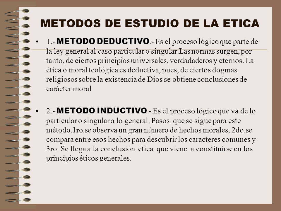 METODOS DE ESTUDIO DE LA ETICA 1.- METODO DEDUCTIVO.- Es el proceso lógico que parte de la ley general al caso particular o singular.Las normas surgen