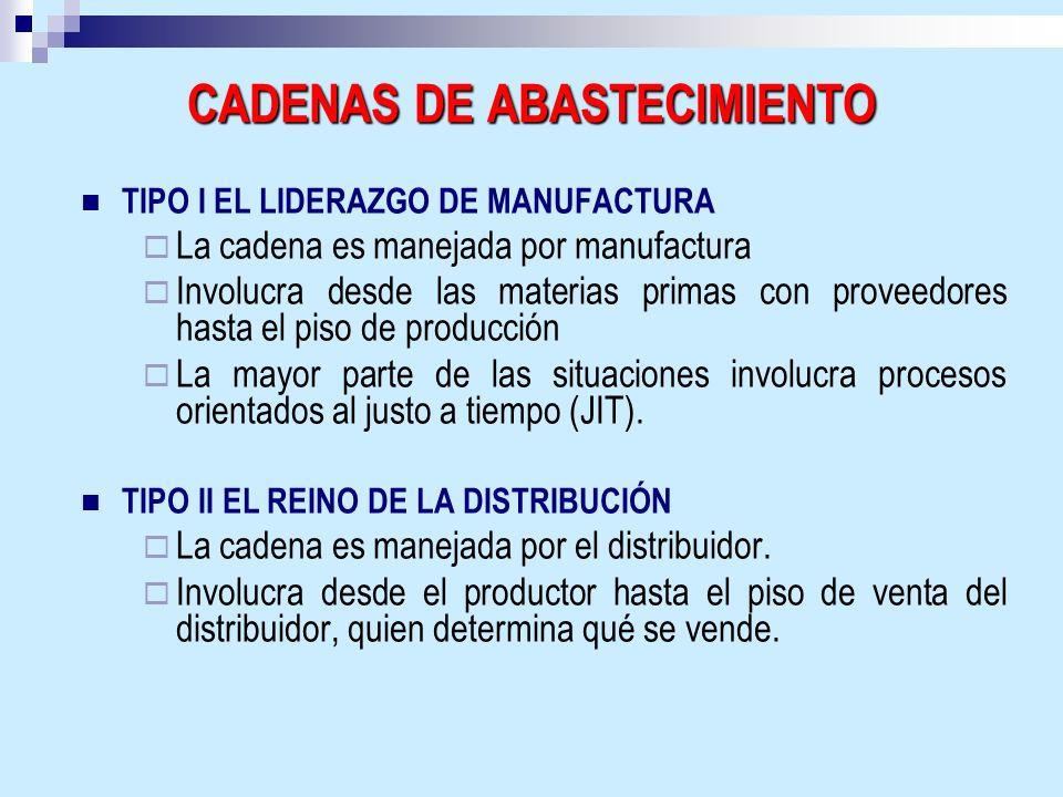 CADENAS DE ABASTECIMIENTO TIPO I EL LIDERAZGO DE MANUFACTURA La cadena es manejada por manufactura Involucra desde las materias primas con proveedores