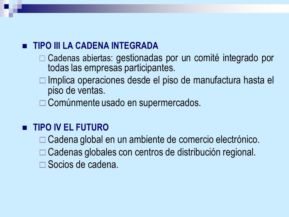 TIPO III LA CADENA INTEGRADA Cadenas abiertas: gestionadas por un comité integrado por todas las empresas participantes. Implica operaciones desde el