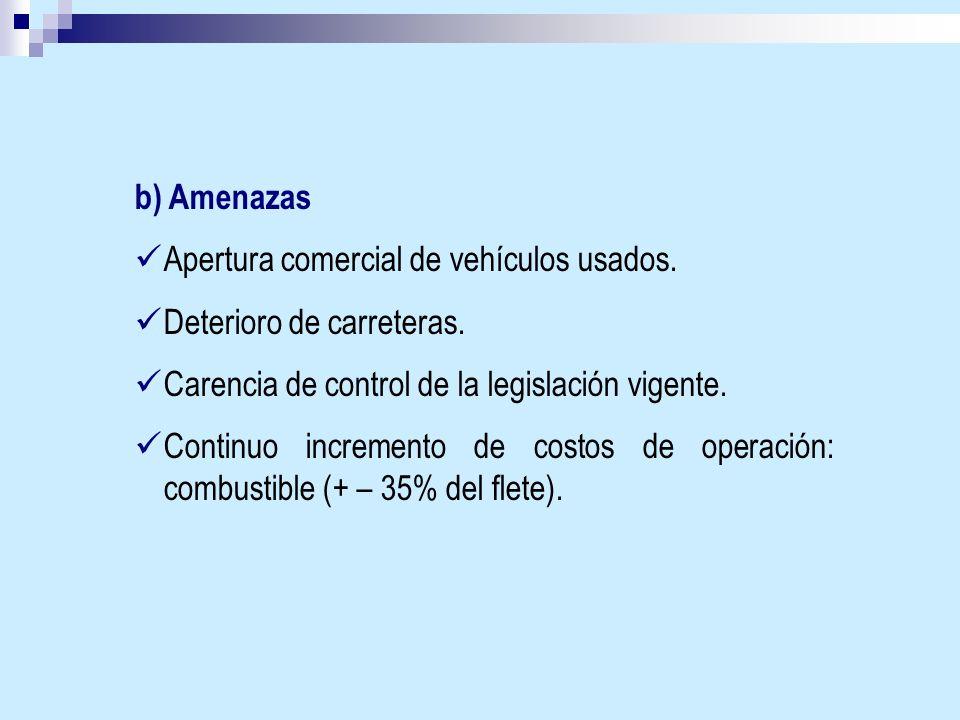 b) Amenazas Apertura comercial de vehículos usados. Deterioro de carreteras. Carencia de control de la legislación vigente. Continuo incremento de cos