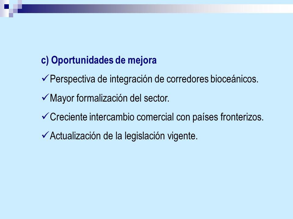 c) Oportunidades de mejora Perspectiva de integración de corredores bioceánicos. Mayor formalización del sector. Creciente intercambio comercial con p