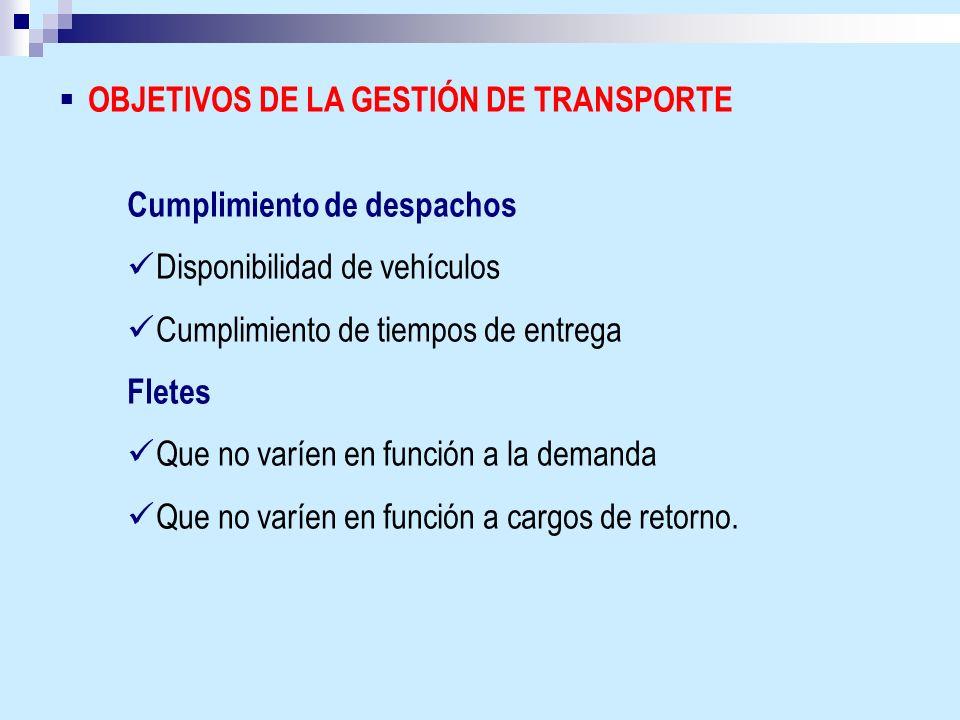 OBJETIVOS DE LA GESTIÓN DE TRANSPORTE Cumplimiento de despachos Disponibilidad de vehículos Cumplimiento de tiempos de entrega Fletes Que no varíen en