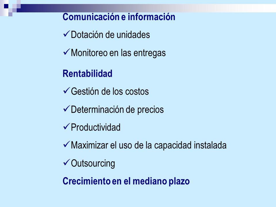 Comunicación e información Dotación de unidades Monitoreo en las entregas Rentabilidad Gestión de los costos Determinación de precios Productividad Ma