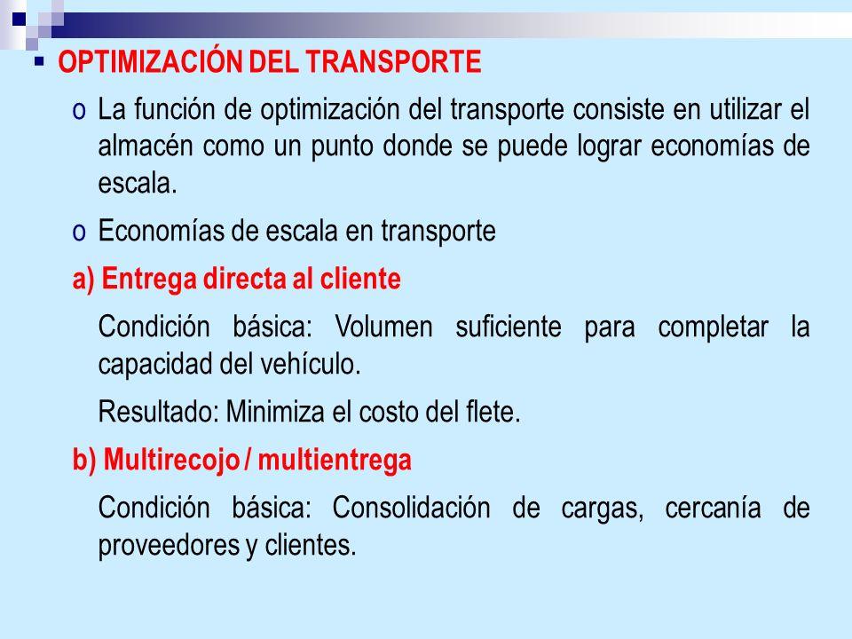 OPTIMIZACIÓN DEL TRANSPORTE oLa función de optimización del transporte consiste en utilizar el almacén como un punto donde se puede lograr economías d
