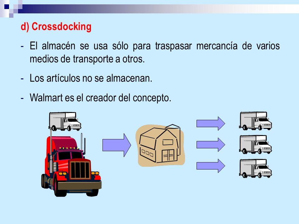 d) Crossdocking -El almacén se usa sólo para traspasar mercancía de varios medios de transporte a otros. -Los artículos no se almacenan. -Walmart es e