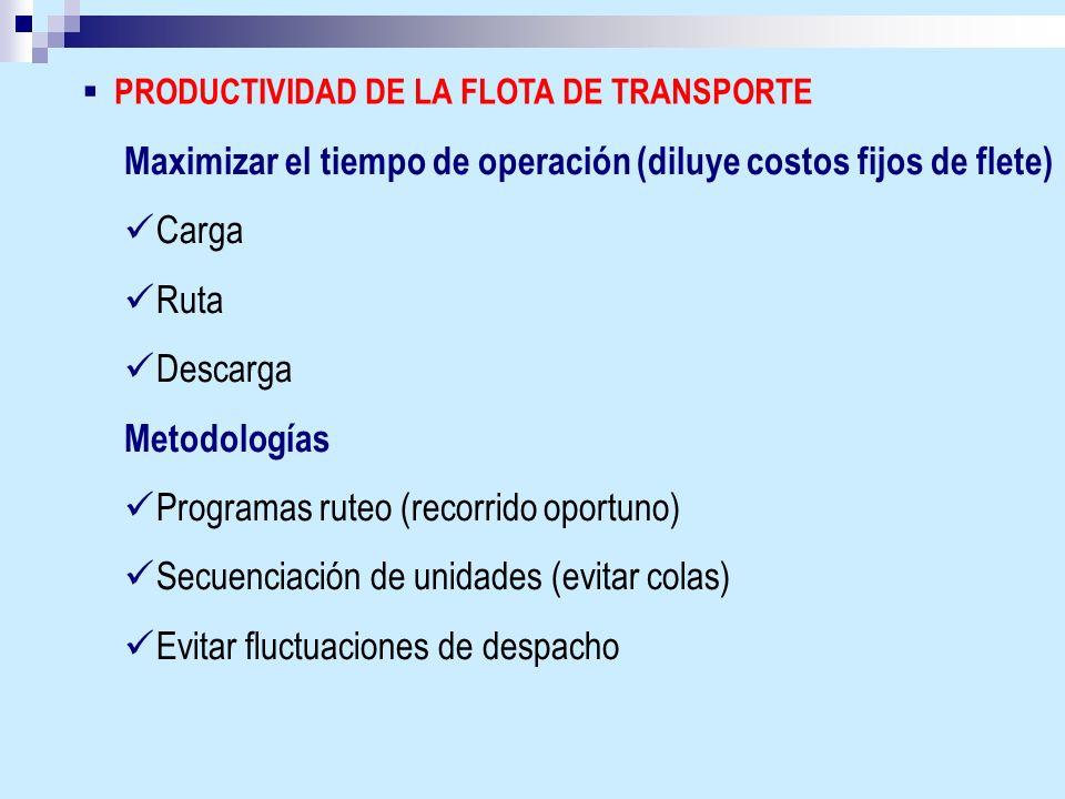 PRODUCTIVIDAD DE LA FLOTA DE TRANSPORTE Maximizar el tiempo de operación (diluye costos fijos de flete) Carga Ruta Descarga Metodologías Programas rut