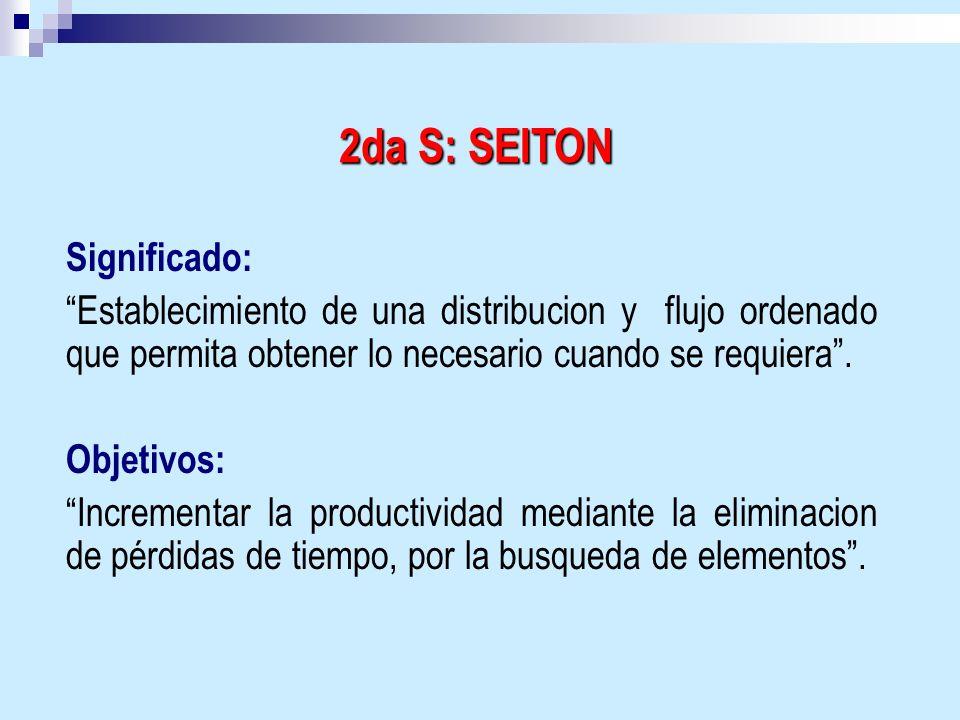 Significado: Establecimiento de una distribucion y flujo ordenado que permita obtener lo necesario cuando se requiera. Objetivos: Incrementar la produ