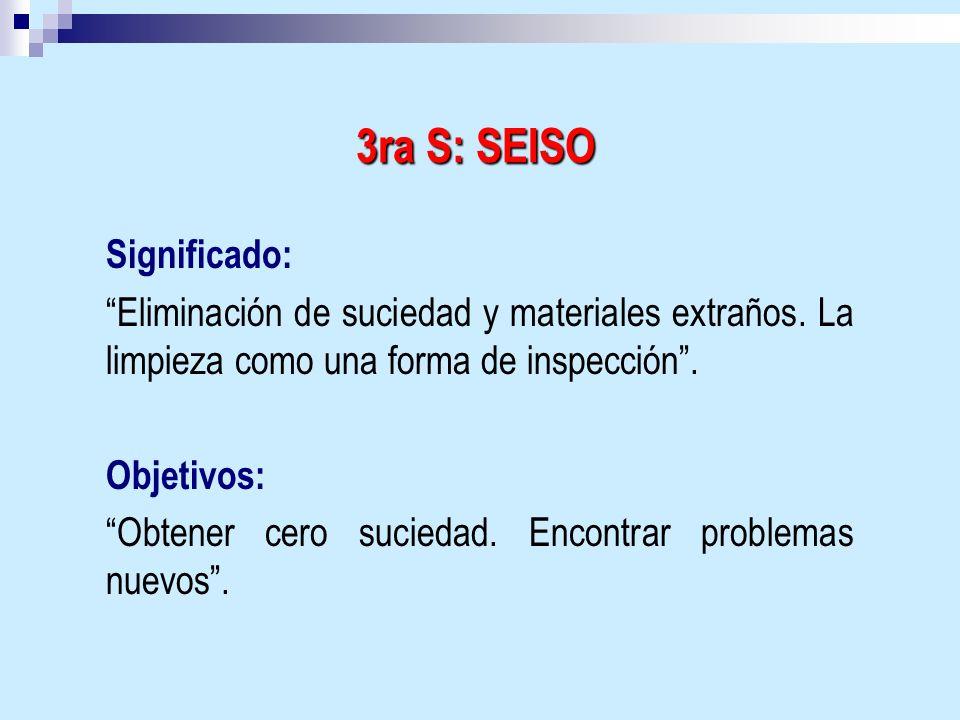 Significado: Eliminación de suciedad y materiales extraños. La limpieza como una forma de inspección. Objetivos: Obtener cero suciedad. Encontrar prob