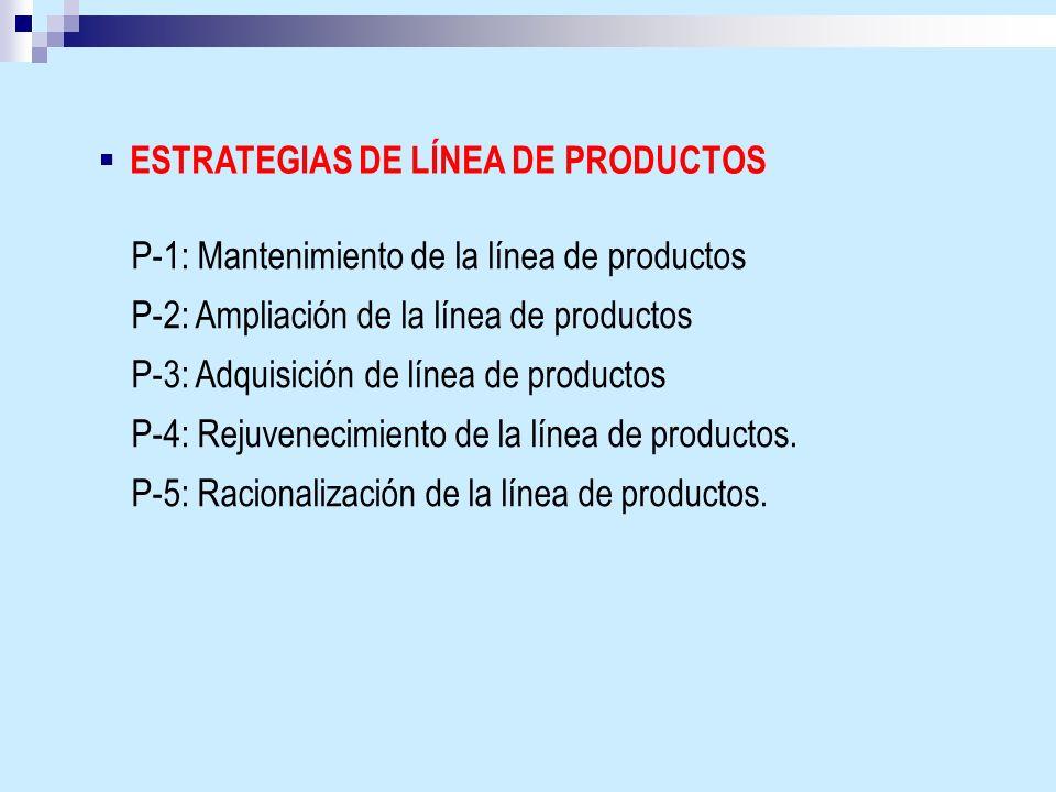 ESTRATEGIAS DE LÍNEA DE PRODUCTOS P-1: Mantenimiento de la línea de productos P-2: Ampliación de la línea de productos P-3: Adquisición de línea de pr