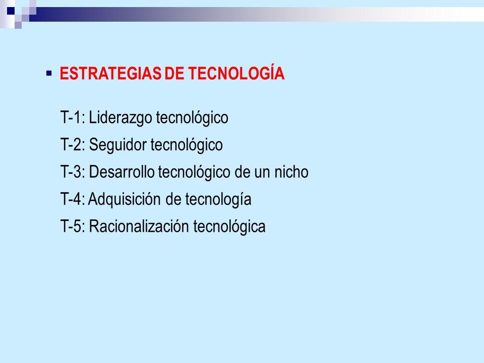 ESTRATEGIAS DE TECNOLOGÍA T-1: Liderazgo tecnológico T-2: Seguidor tecnológico T-3: Desarrollo tecnológico de un nicho T-4: Adquisición de tecnología