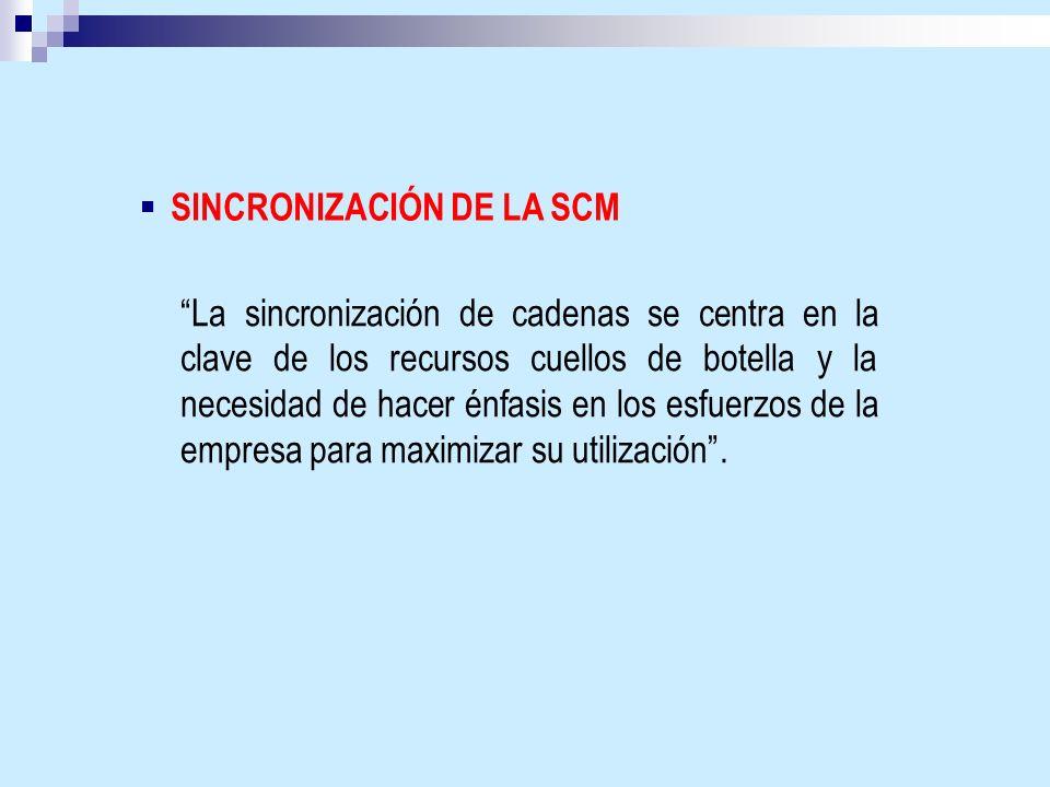 SINCRONIZACIÓN DE LA SCM La sincronización de cadenas se centra en la clave de los recursos cuellos de botella y la necesidad de hacer énfasis en los