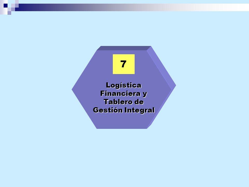 7 Logística Financiera y Tablero de Gestión Integral