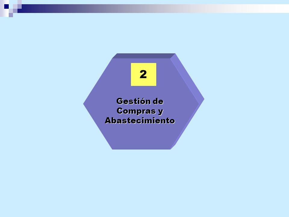 6 Sincronización de la SCM