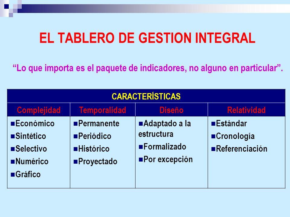 EL TABLERO DE GESTION INTEGRAL CARACTERÍSTICAS ComplejidadTemporalidadDiseñoRelatividad Económico Sintético Selectivo Numérico Gráfico Permanente Peri