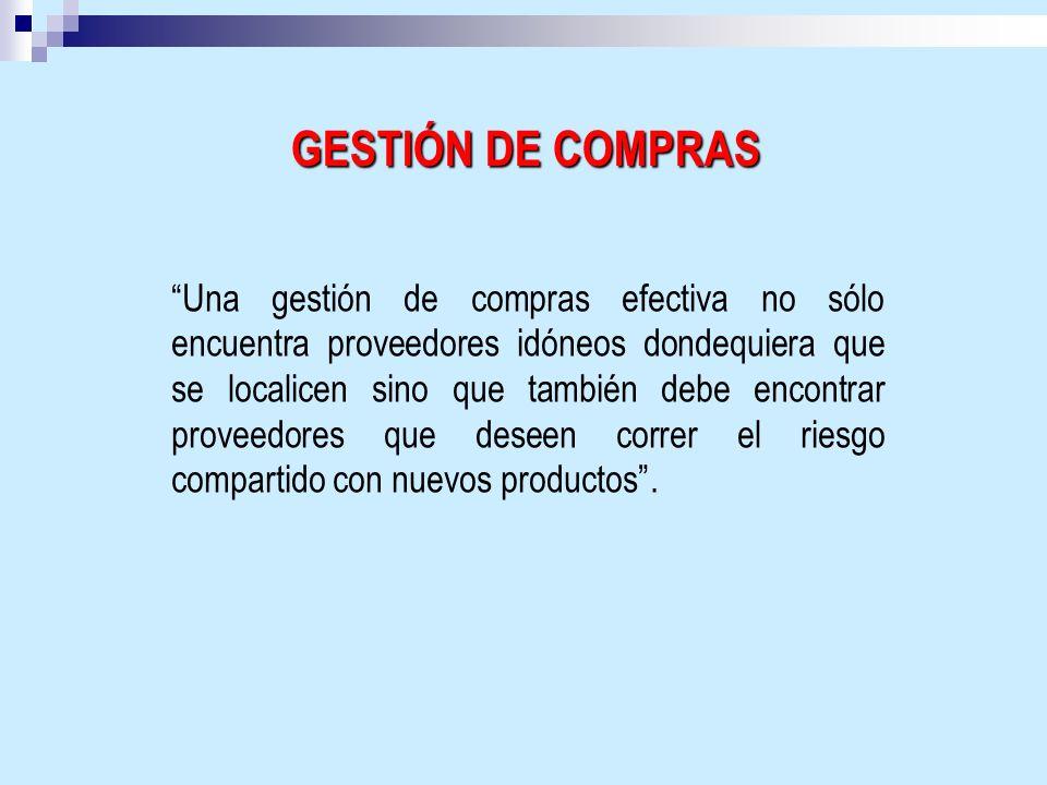 VISIÓN DE CADENA DE VALOR ConsumidoresClientesDistribuciónManufacturaProveedores oEstrategias e indicadores operacionales comunes.
