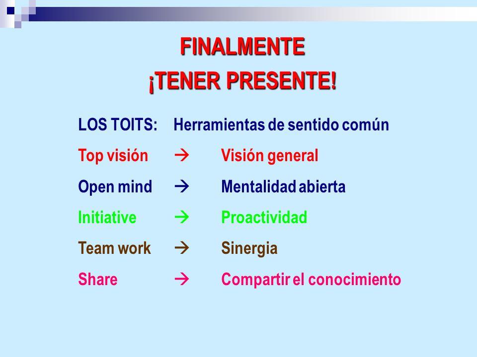 FINALMENTE ¡TENER PRESENTE! LOS TOITS:Herramientas de sentido común Top visión Visión general Open mind Mentalidad abierta Initiative Proactividad Tea