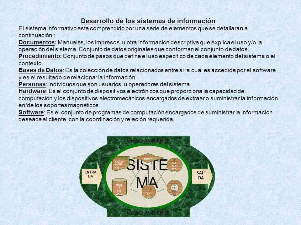 Desarrollo de los sistemas de información El sistema informativo esta comprendido por una serie de elementos que se detallarán a continuación : Docume