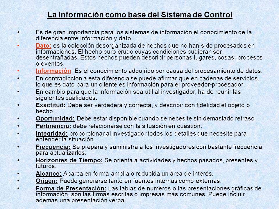 La Información como base del Sistema de Control Es de gran importancia para los sistemas de información el conocimiento de la diferencia entre informa