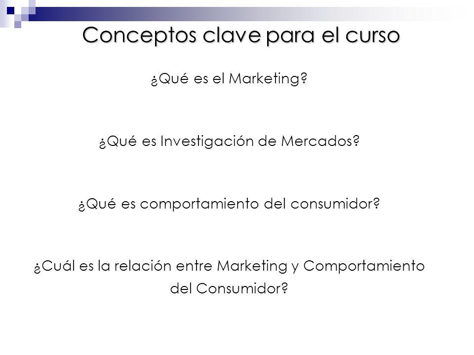 Ideas para recordar El logro del objetivo de Marketing debe comenzar por el estudio del consumidor.