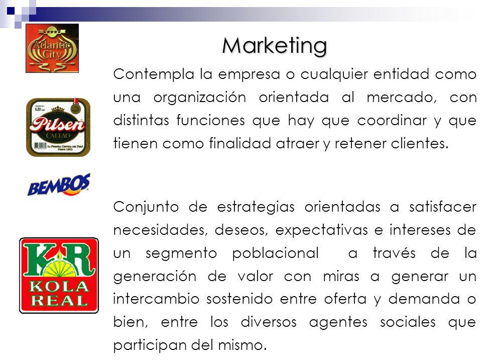 MARKETING ¿Perú es una marca?