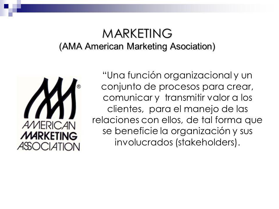 El Concepto de Mercadotecnia Es la filosofía de negocios que se basa en: Dimensiones del Marketing La orientación al consumidor La orientación hacia las metas La orientación hacia los sistemas