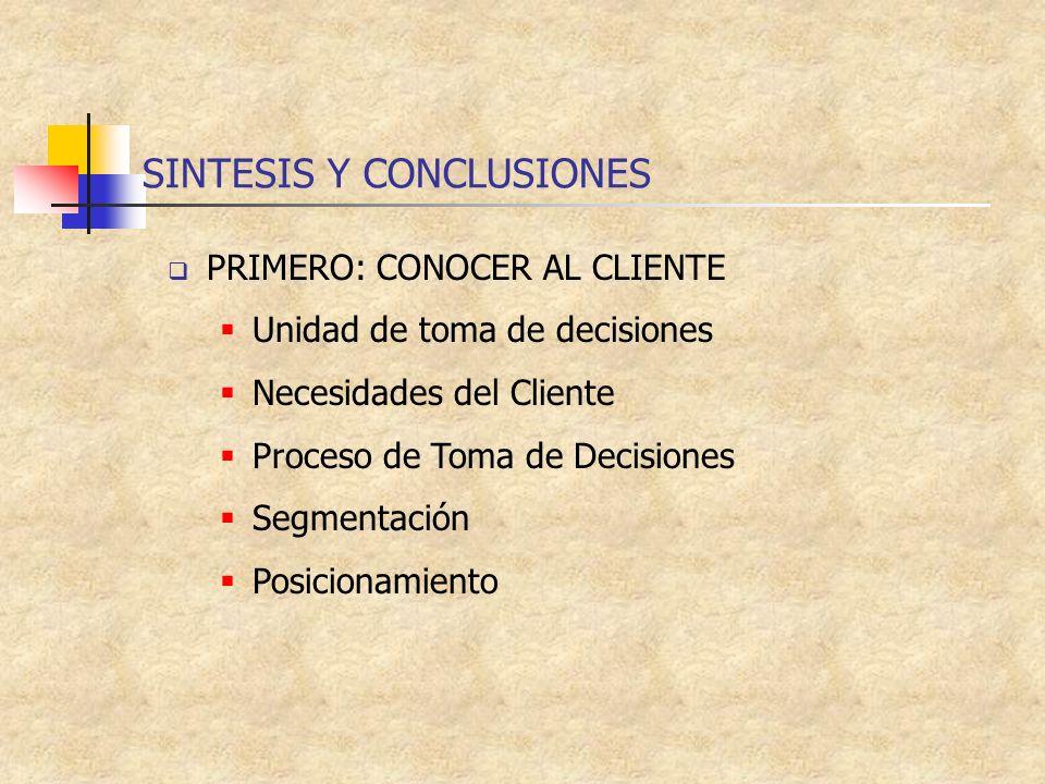 SINTESIS Y CONCLUSIONES PRIMERO: CONOCER AL CLIENTE Unidad de toma de decisiones Necesidades del Cliente Proceso de Toma de Decisiones Segmentación Po