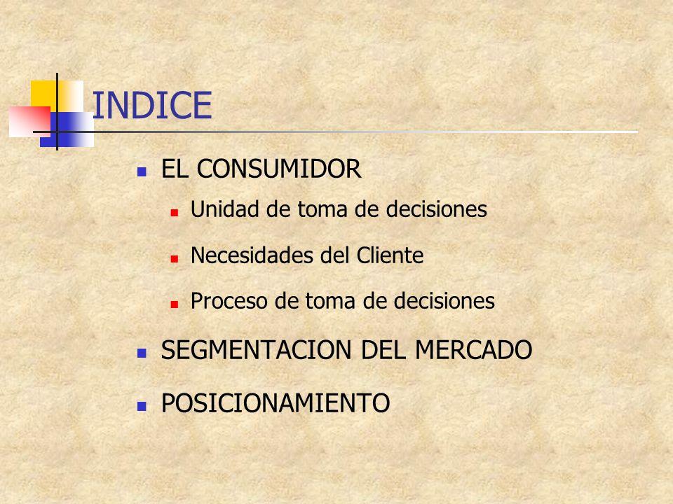 INDICE EL CONSUMIDOR Unidad de toma de decisiones Necesidades del Cliente Proceso de toma de decisiones SEGMENTACION DEL MERCADO POSICIONAMIENTO