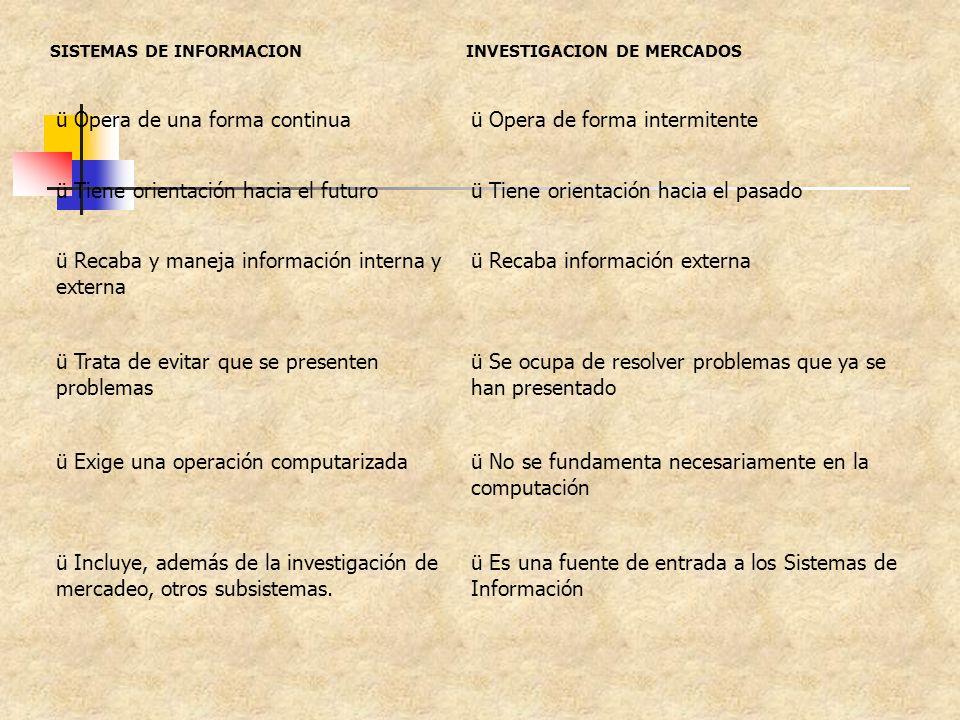 6 PREGUNTAS PARA UN POSICIONAMIENTO I.QUE POSICION TENEMOS EN LA MENTE DEL CONSUMIDOR.