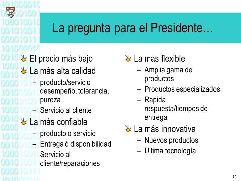 14 La pregunta para el Presidente… El precio más bajo La más alta calidad –producto/servicio desempeño, tolerancia, pureza –Servicio al cliente La más