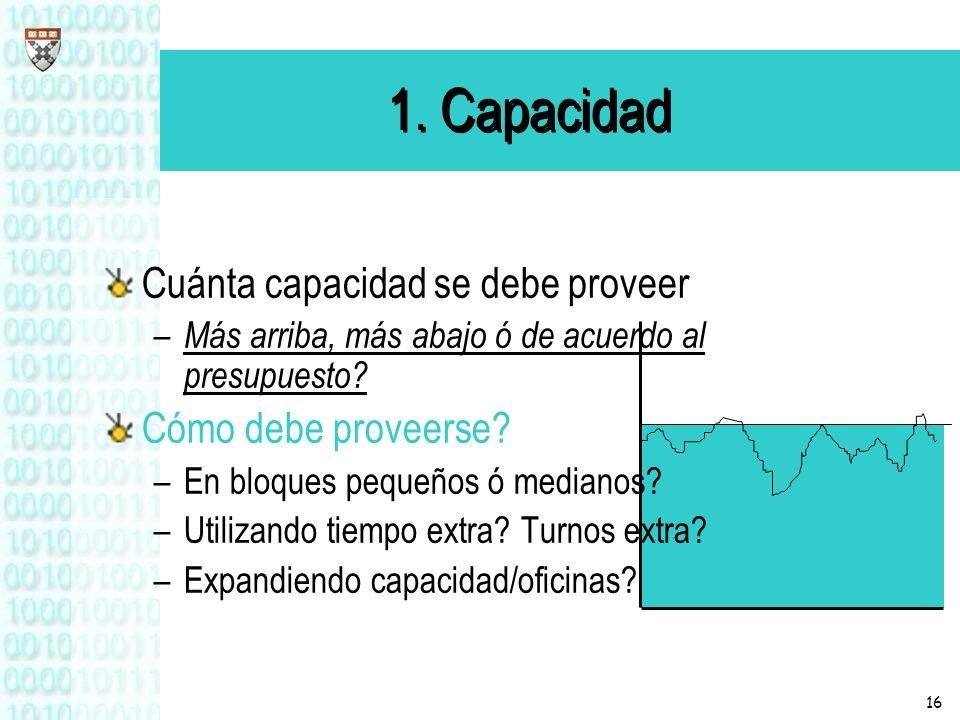 16 1. Capacidad Cuánta capacidad se debe proveer – Más arriba, más abajo ó de acuerdo al presupuesto? Cómo debe proveerse? –En bloques pequeños ó medi