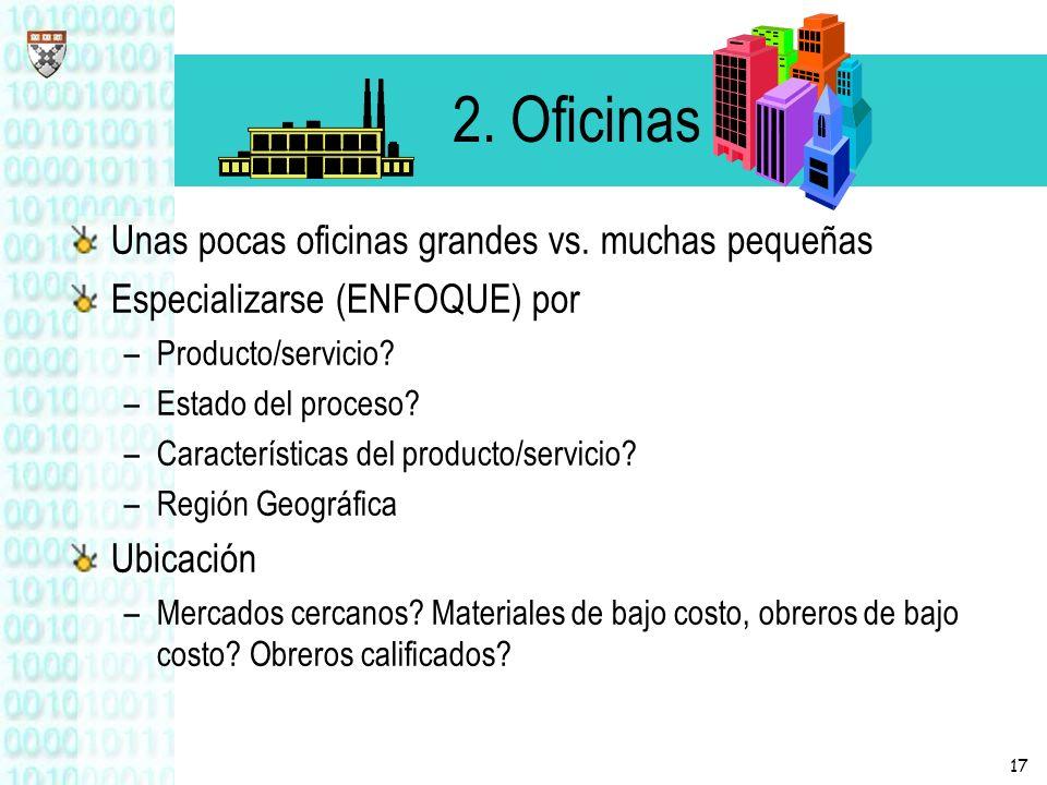 17 2. Oficinas Unas pocas oficinas grandes vs. muchas pequeñas Especializarse (ENFOQUE) por –Producto/servicio? –Estado del proceso? –Características
