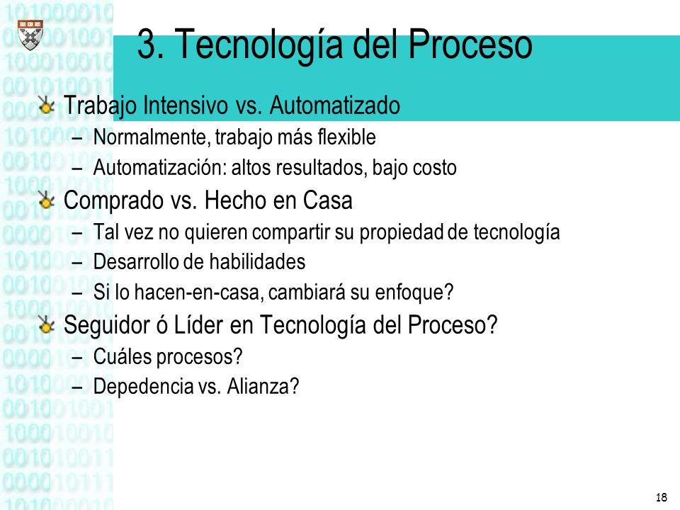 18 3. Tecnología del Proceso Trabajo Intensivo vs. Automatizado –Normalmente, trabajo más flexible –Automatización: altos resultados, bajo costo Compr
