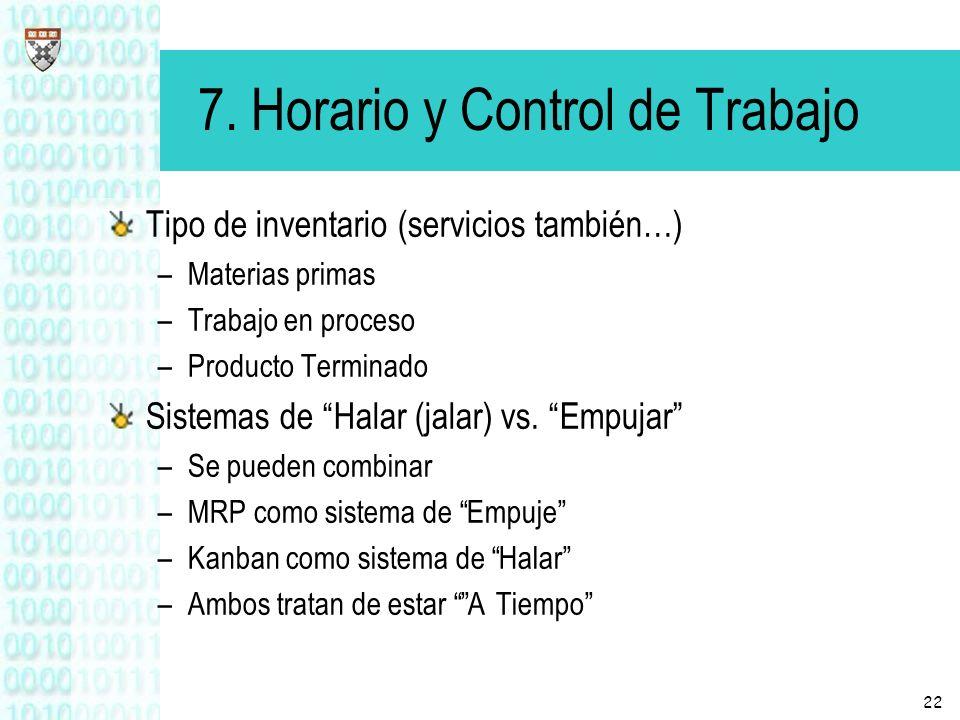 22 7. Horario y Control de Trabajo Tipo de inventario (servicios también…) –Materias primas –Trabajo en proceso –Producto Terminado Sistemas de Halar