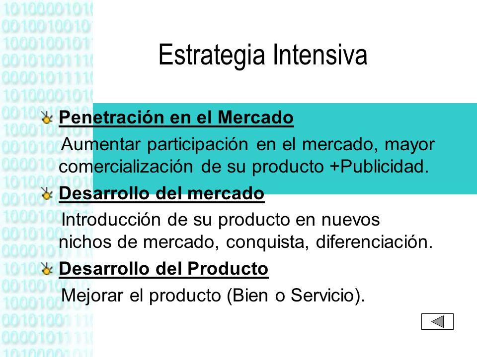 Estrategia Intensiva Penetración en el Mercado Aumentar participación en el mercado, mayor comercialización de su producto +Publicidad. Desarrollo del