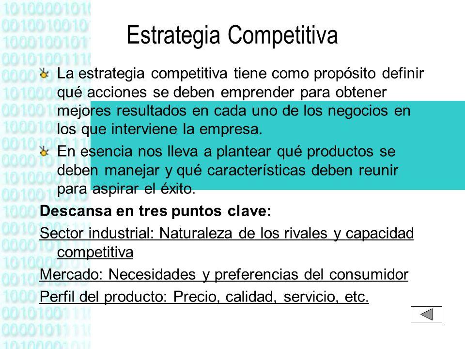 Estrategia Competitiva La estrategia competitiva tiene como propósito definir qué acciones se deben emprender para obtener mejores resultados en cada