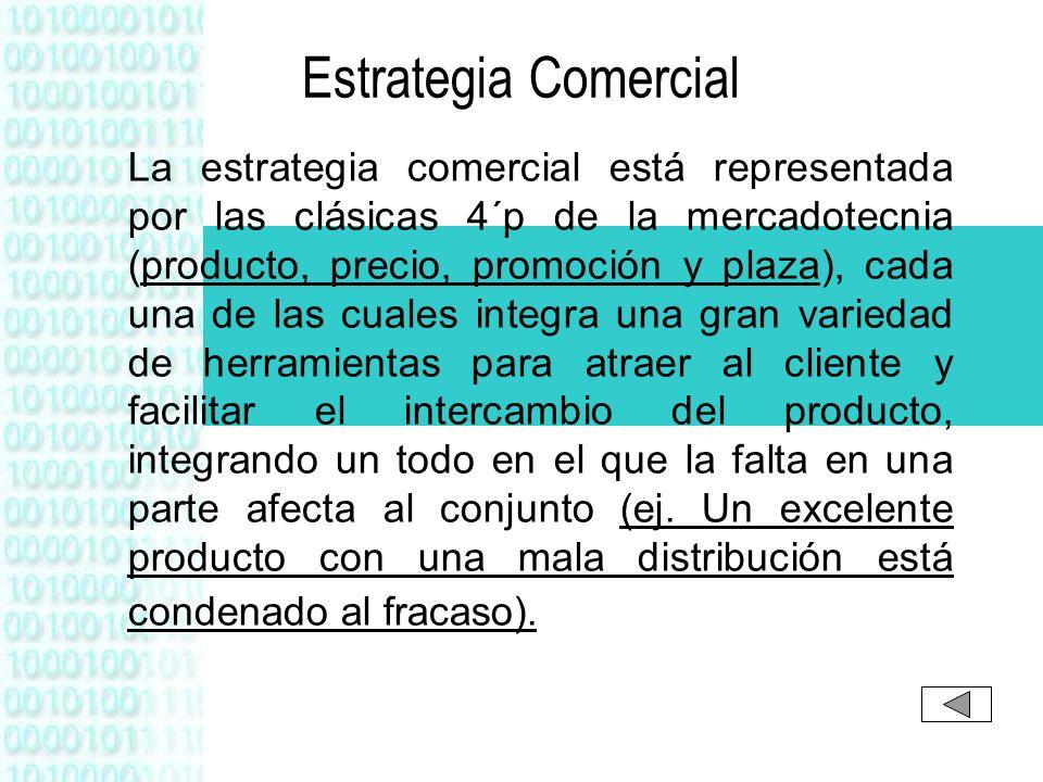 Estrategia Comercial La estrategia comercial está representada por las clásicas 4´p de la mercadotecnia (producto, precio, promoción y plaza), cada un