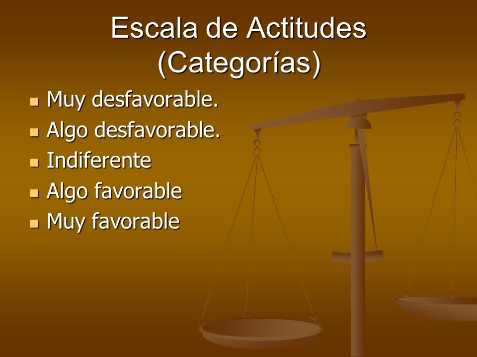 Escala de Actitudes (Categorías) Muy desfavorable. Muy desfavorable. Algo desfavorable. Algo desfavorable. Indiferente Indiferente Algo favorable Algo