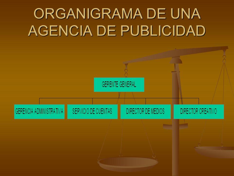 PRINCIPALES AGENCIAS DE PUBLICIDAD J.Walter Thompson.