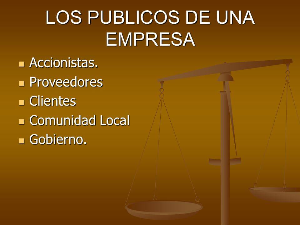 LOS PUBLICOS DE UNA EMPRESA Accionistas. Accionistas. Proveedores Proveedores Clientes Clientes Comunidad Local Comunidad Local Gobierno. Gobierno.