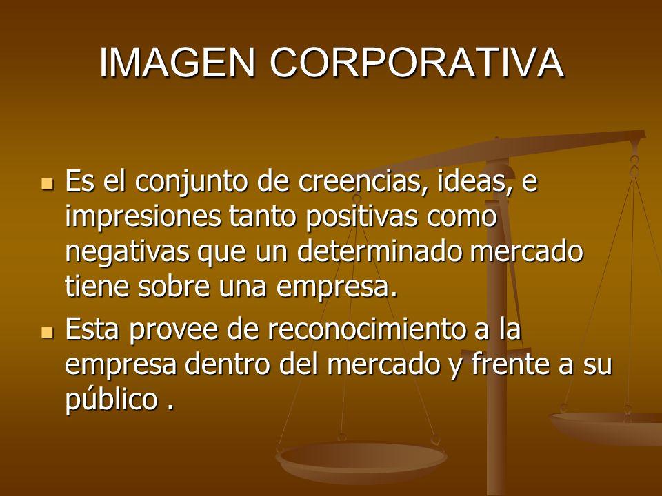 IMAGEN CORPORATIVA Es el conjunto de creencias, ideas, e impresiones tanto positivas como negativas que un determinado mercado tiene sobre una empresa