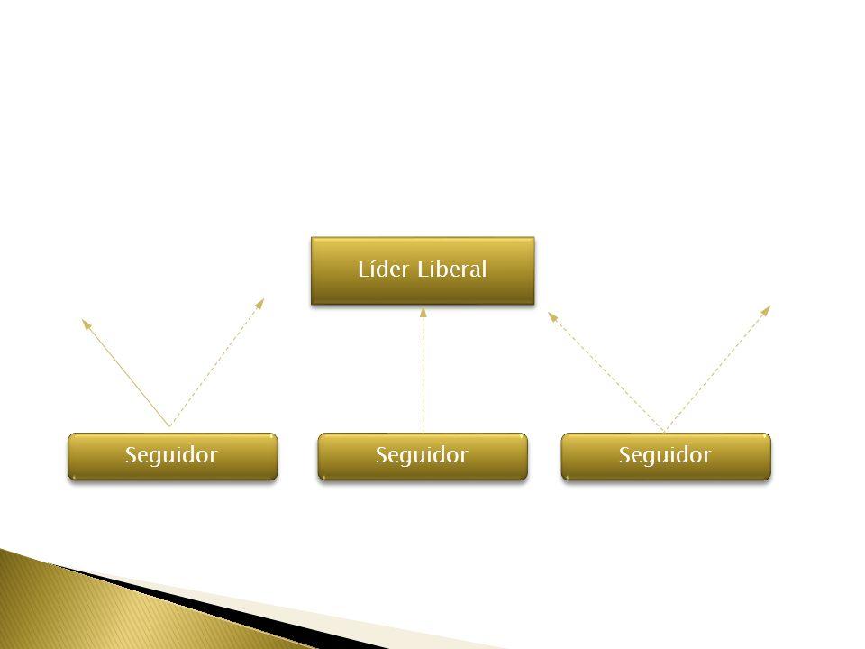 Líder Liberal Seguidor