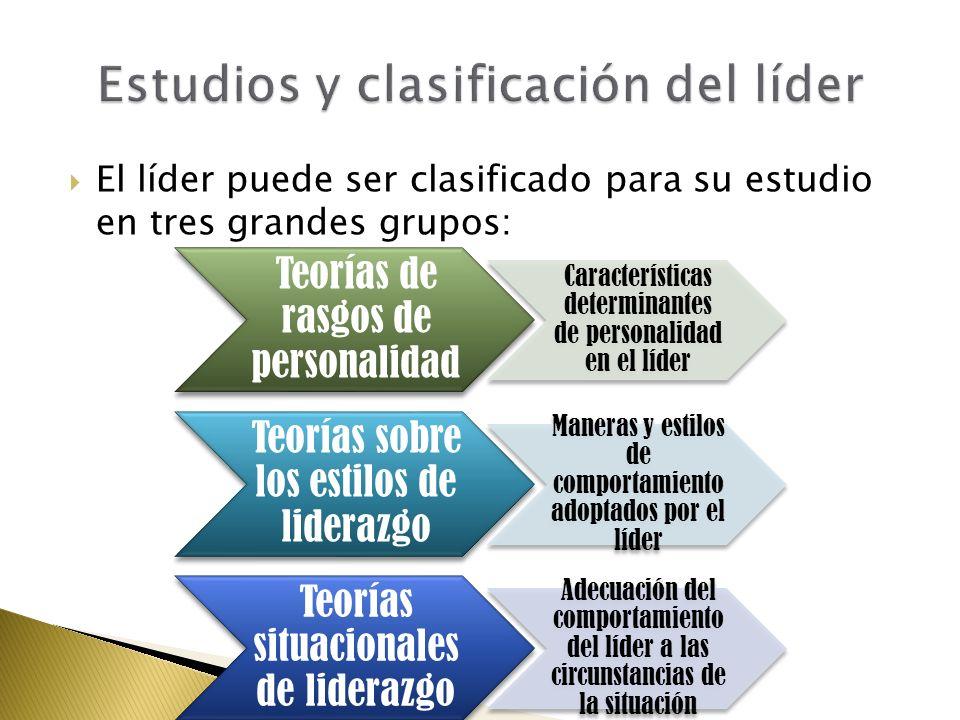 El líder puede ser clasificado para su estudio en tres grandes grupos: Teorías de rasgos de personalidad Características determinantes de personalidad