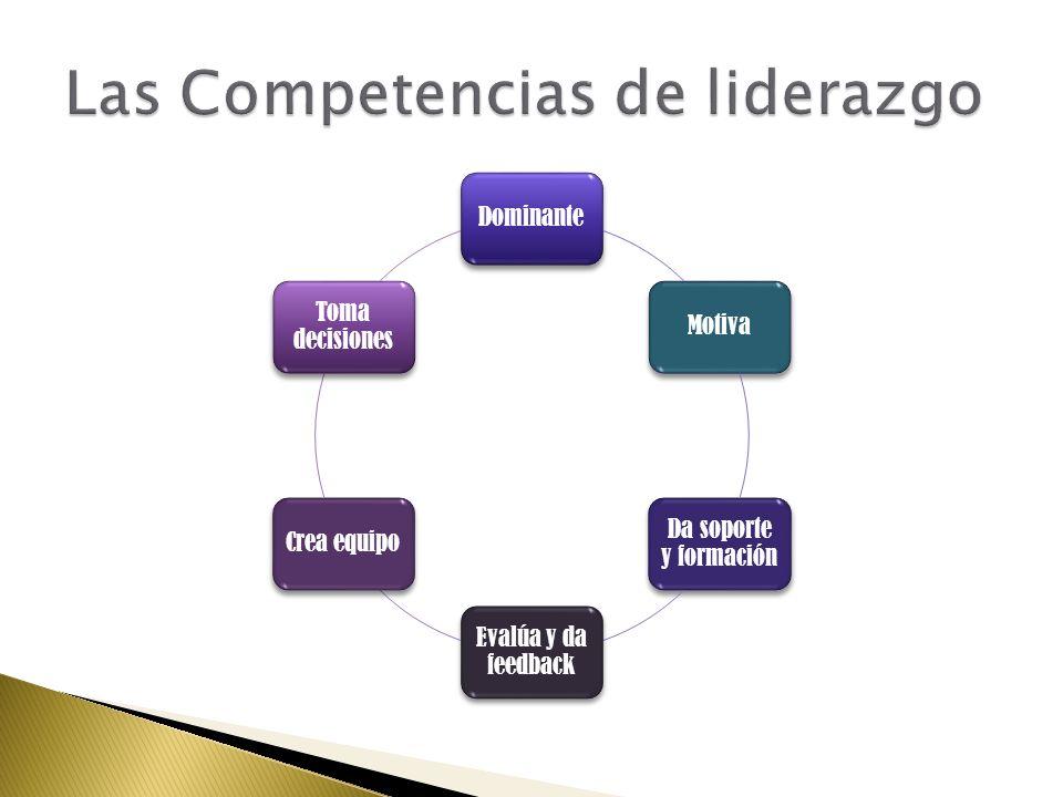DominanteMotiva Da soporte y formación Evalúa y da feedback Crea equipo Toma decisiones