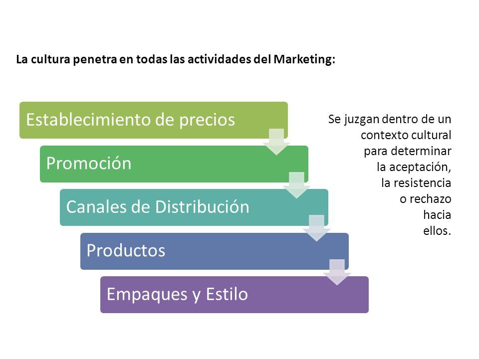ESTANDARIZACION VS ADAPTACION Estandarización consiste en comercializar en el mercado exterior el mismo producto que en el nacional y con la misma estrategia de Marketing.