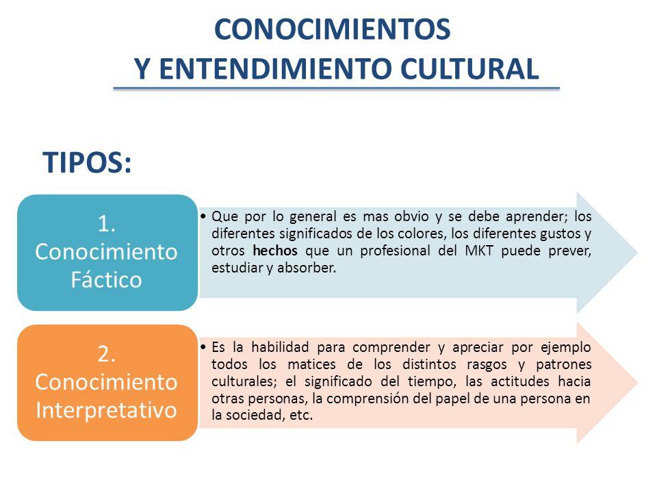 Cultura Las diferencias en el entorno cultural y los valores de las sociedades generan el primer problema de mercadeo internacional.