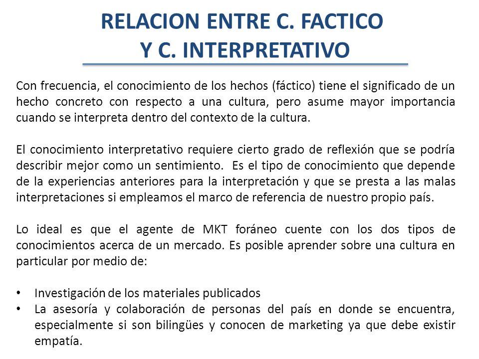 Diferencias Legales Diferencias en los Comportamiento de los Consumidores Tecnología de Producción Flexible Diferencias Culturales ADAPTACIÓN FACTORES QUE FAVORECEN