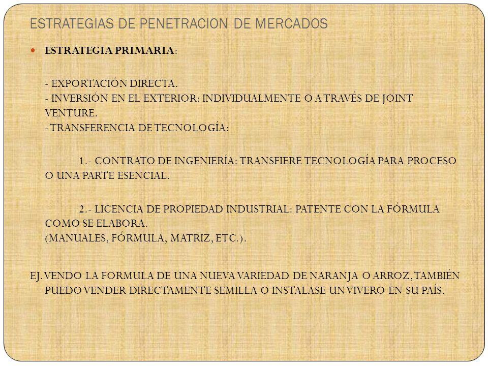 ESTRATEGIAS DE PENETRACION DE MERCADOS ESTRATEGIA PRIMARIA: - EXPORTACIÓN DIRECTA.