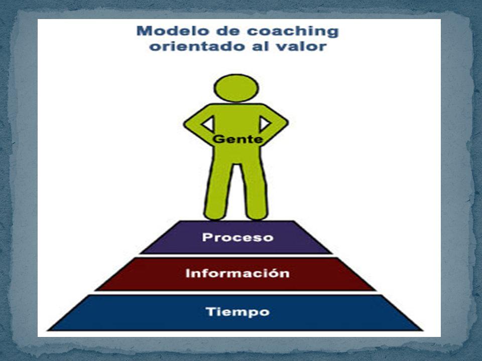 evaluación objetivos soluciones acción revisión